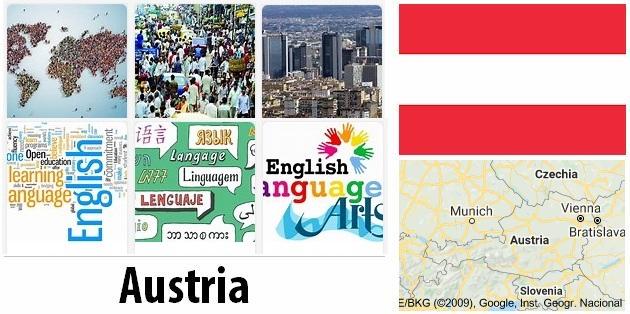 Austria Population and Language