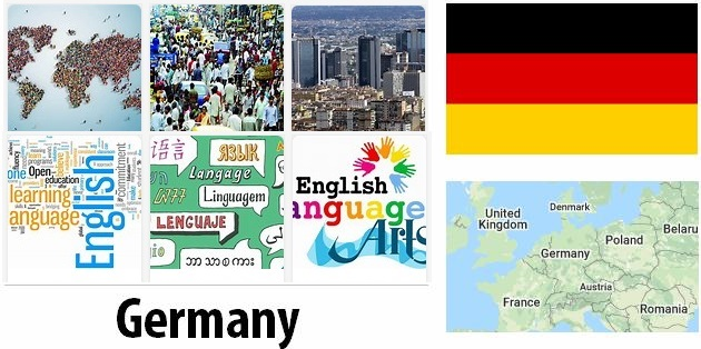 Germany Population and Language