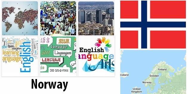 Norway Population and Language