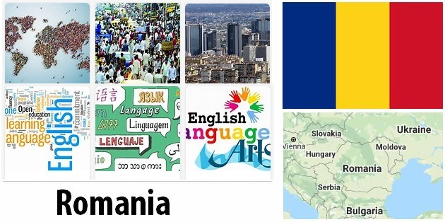 Romania Population and Language